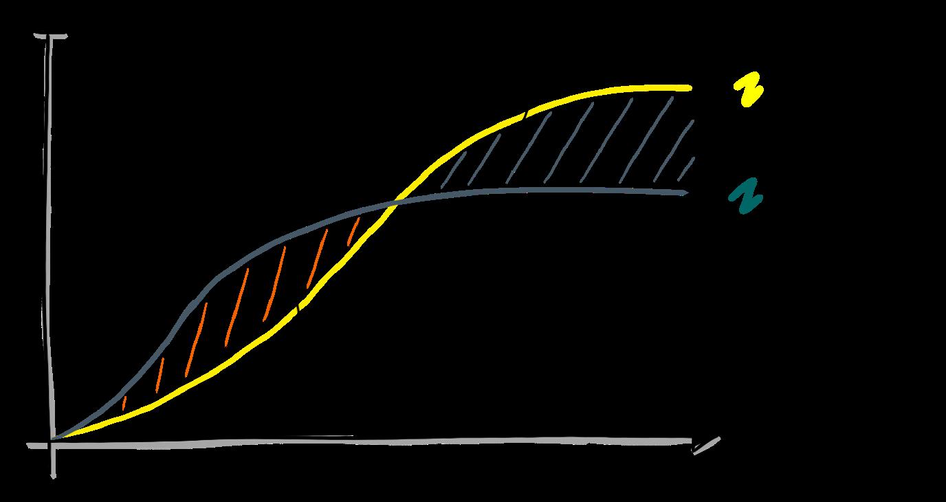 Modularisierung-Governance-frontloading