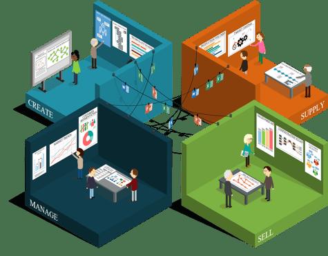 modularisierung-governance-abteilungen