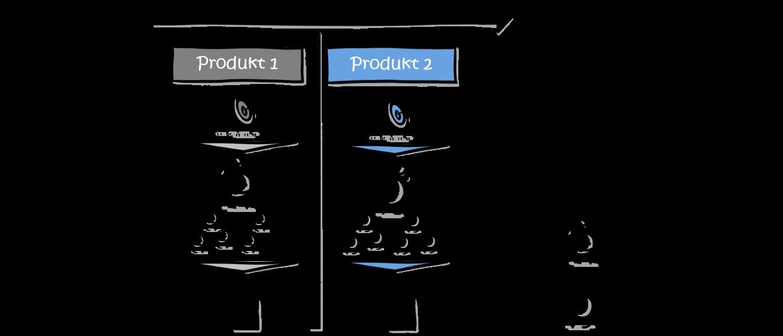 modularisierung-governance-silos