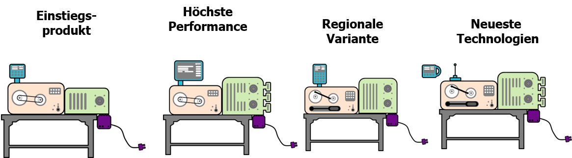 Modulare-Produktentwicklung-Varianten