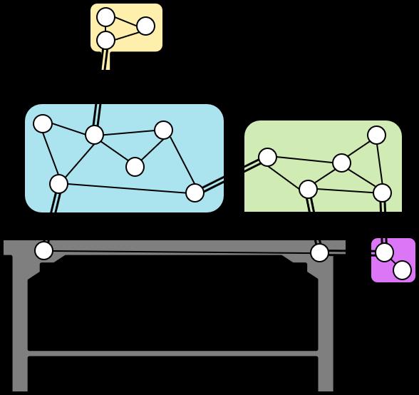 modulare-Produktentwicklung-Schnittstellen