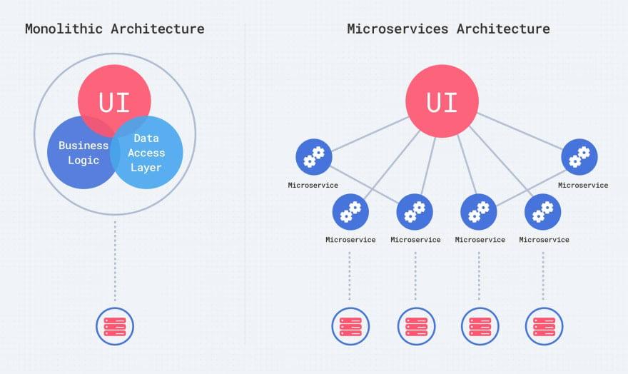 Modularisierung_Agile-Produktentwicklung