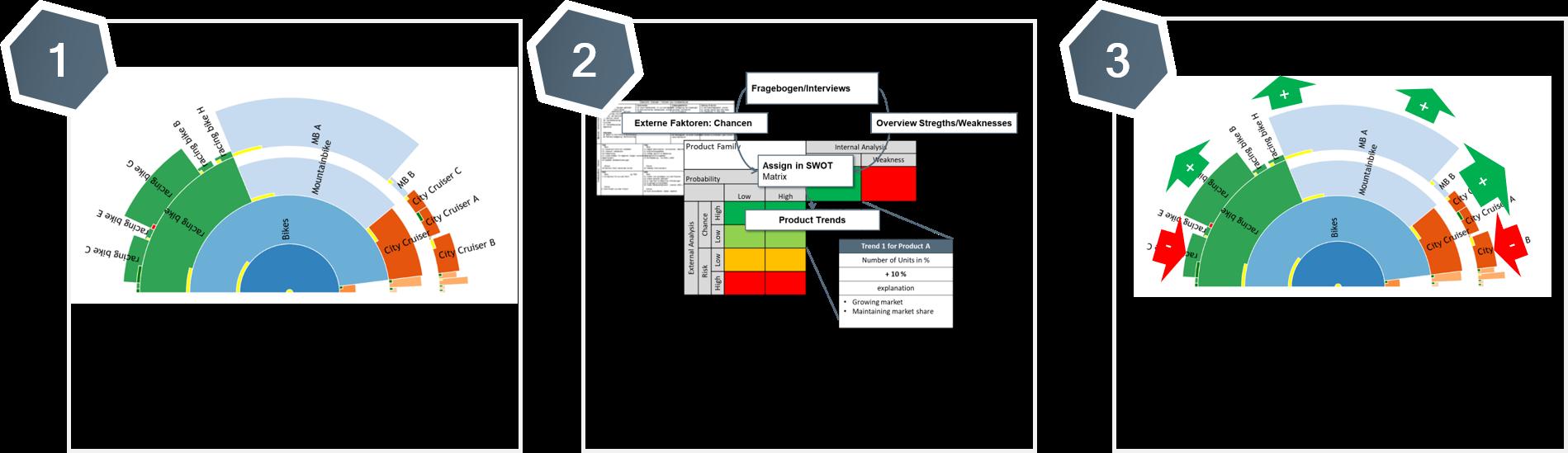 Modularisierung_Portfolioanalyse