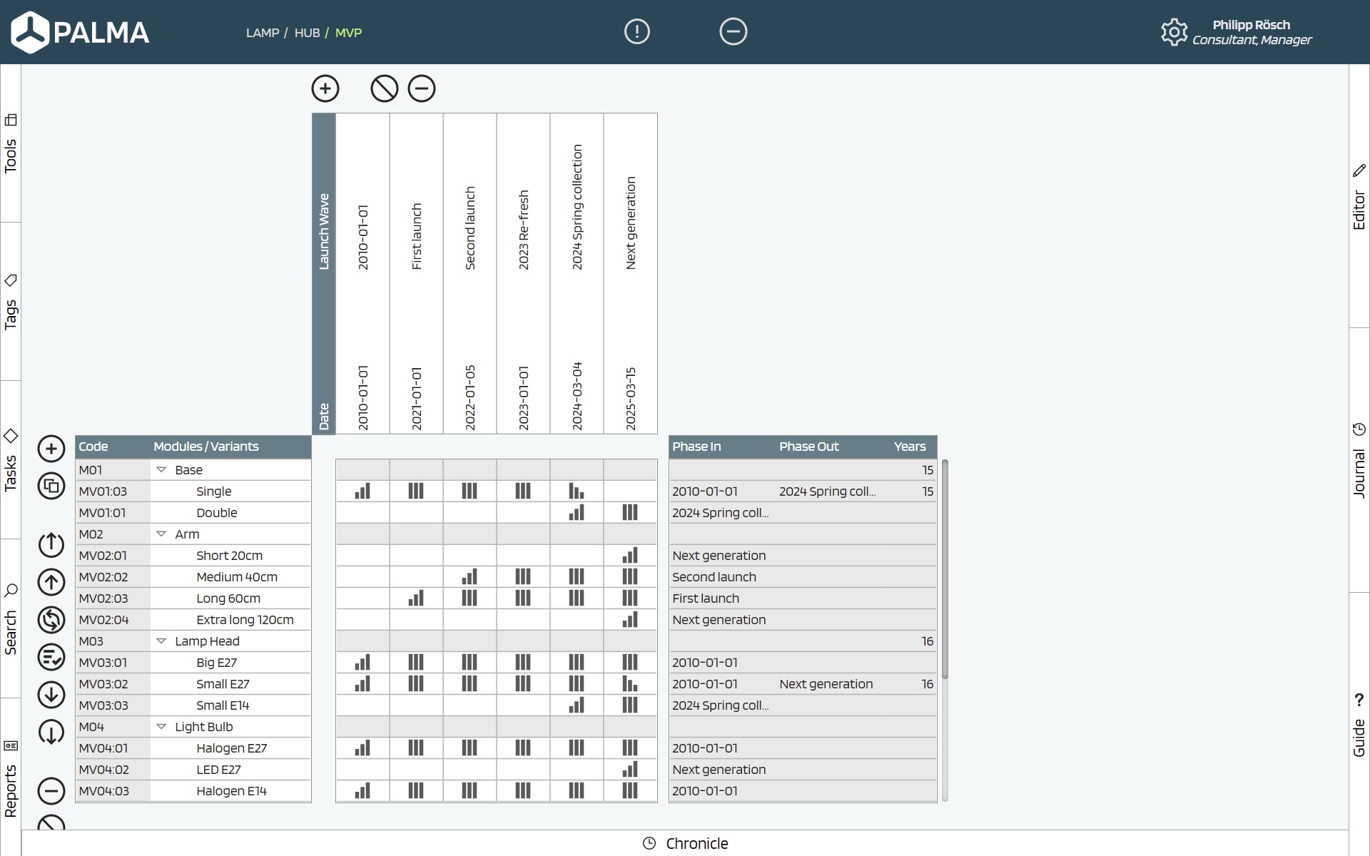 Modularisierung-Software-release-plan