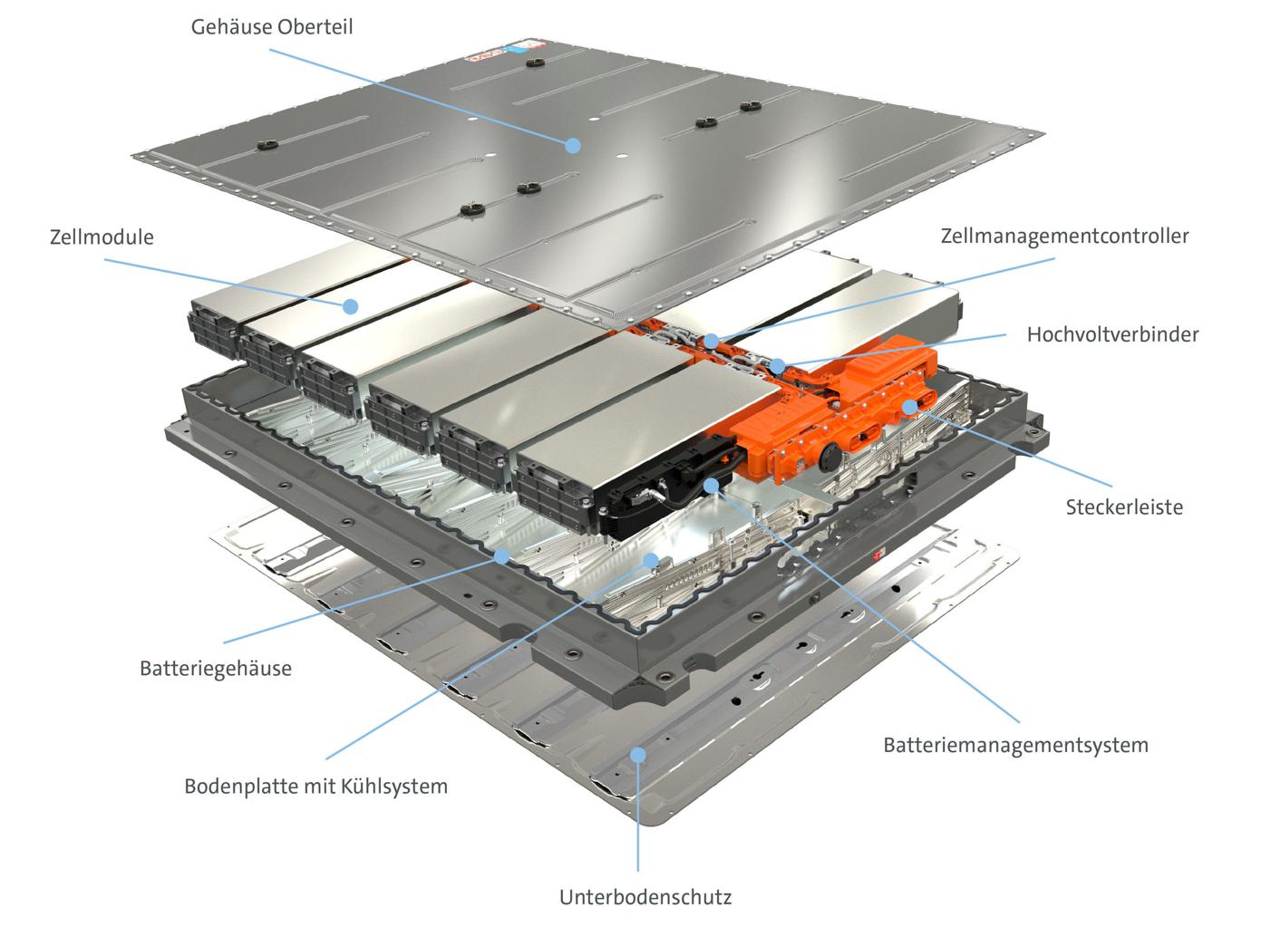 Modularisierung-VW-Batteriebaukasten02