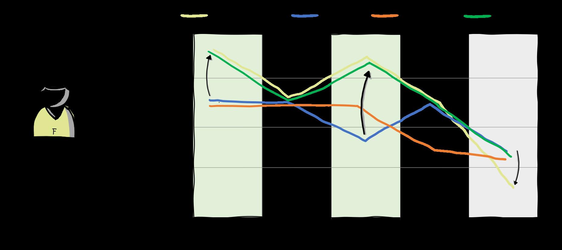 Modularisierung-Kundennutzen-Zukunft
