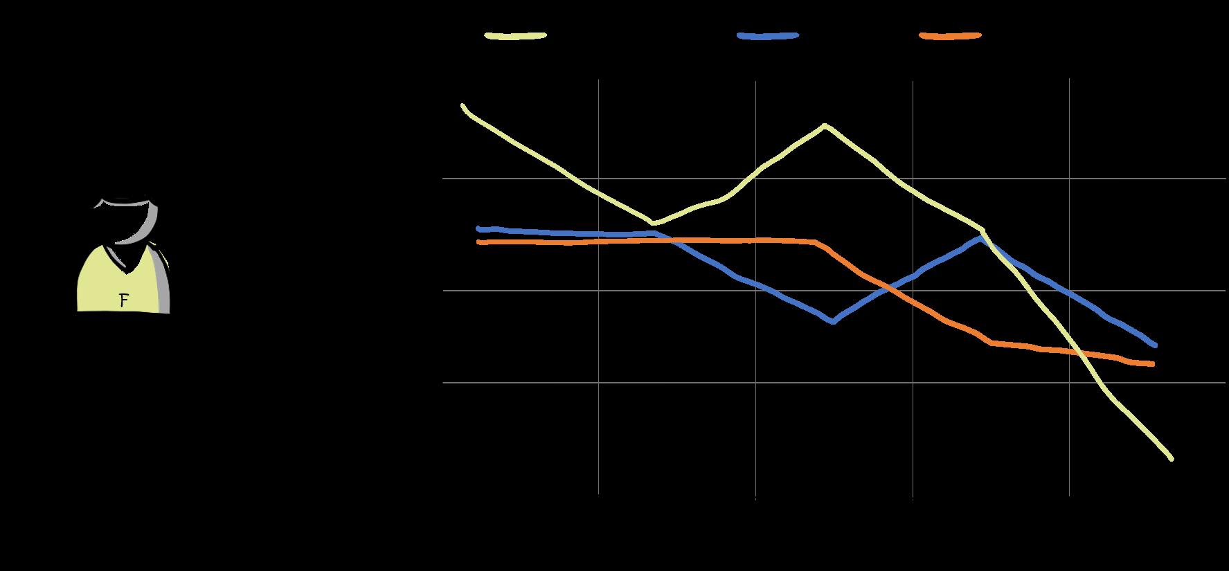 Modularisierung-Kundennutzen