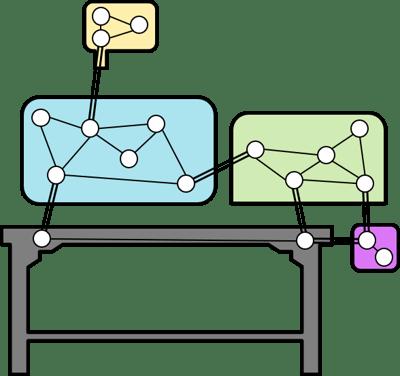 Modularisierung-Systems-Engineering-Entkopplung