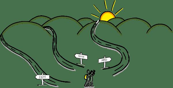 Wege-Methoden-Modularisierung