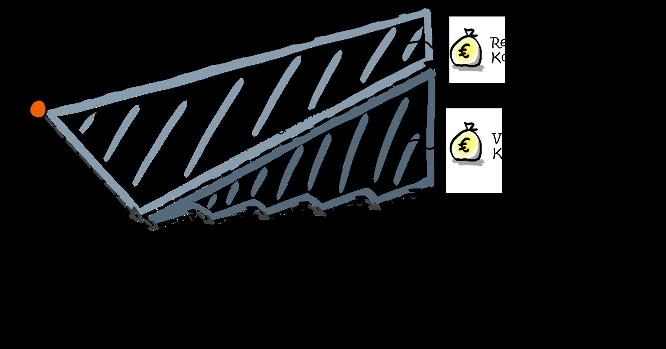 aenderungsmanagement-modularisierung-einfluss