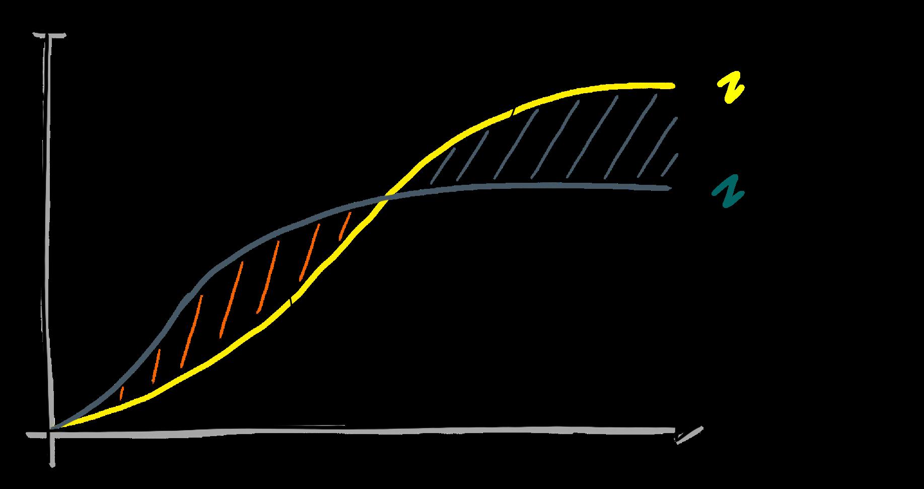 modularisierung-produktplanung-frontloading