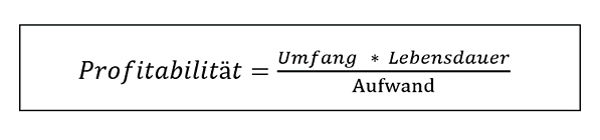 Profitabilität-modulares-System