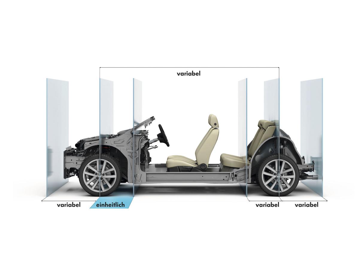 Volkswagen-VW-modulares-System