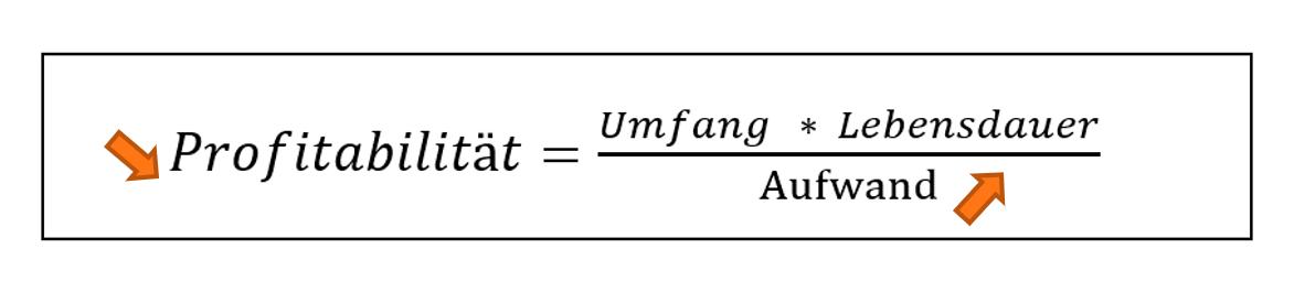weniger-Profitabilität-modulares-System