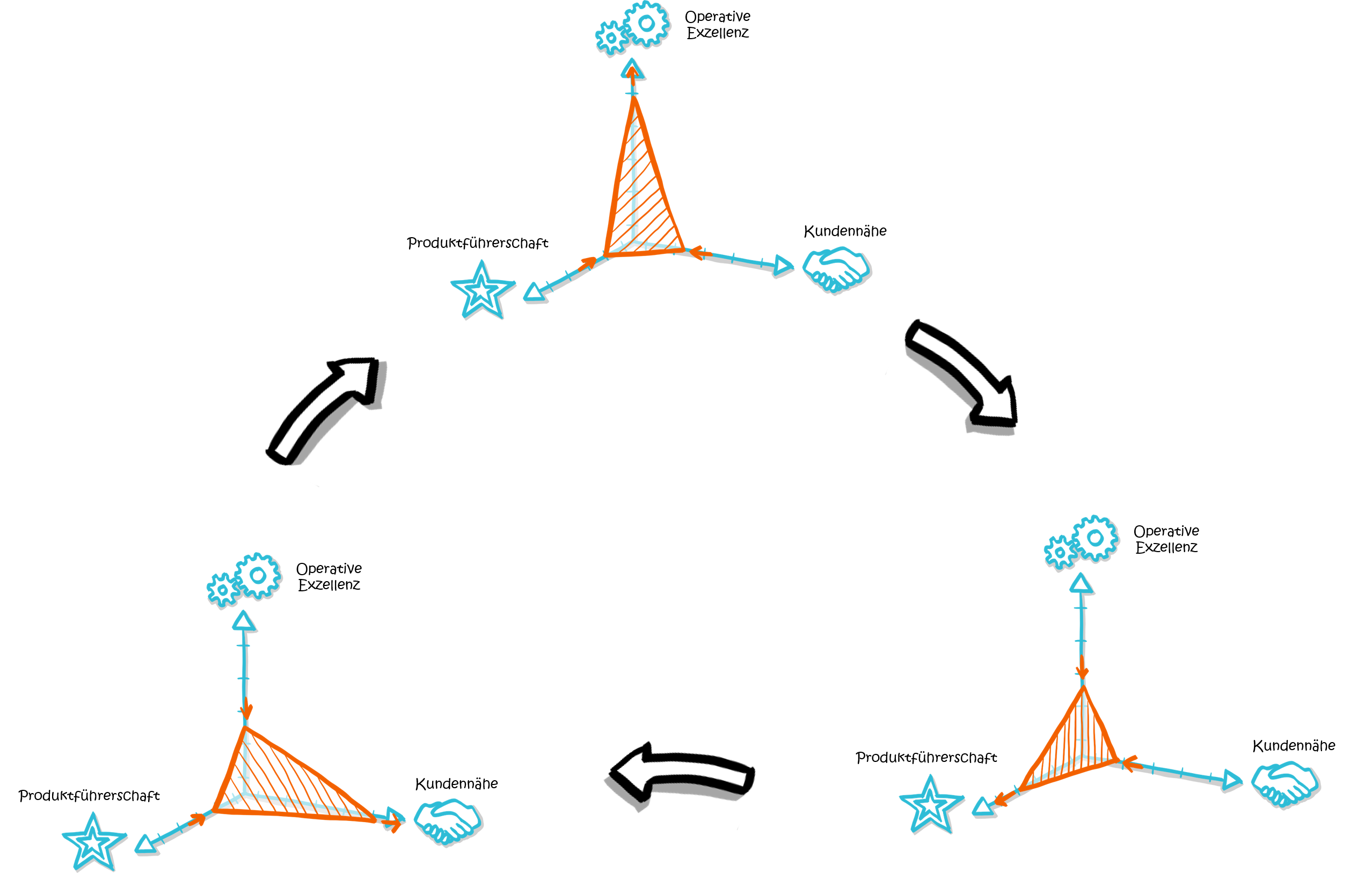 kostenreduktion-modularisierung-teufelskreis
