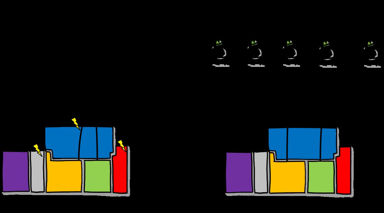modularisierung-organisationsstruktur-produktstruktur