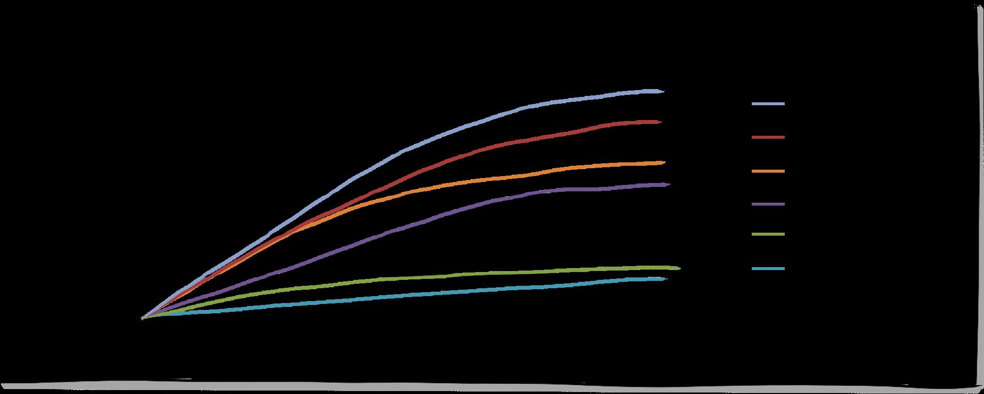 profitabilitaet-variantenmanagement-modularisierung-Skaleneffekte