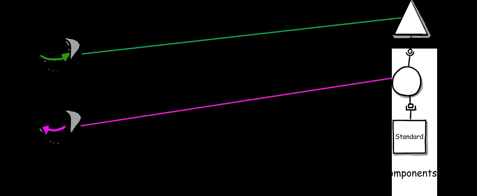 modular-system_with_modularization