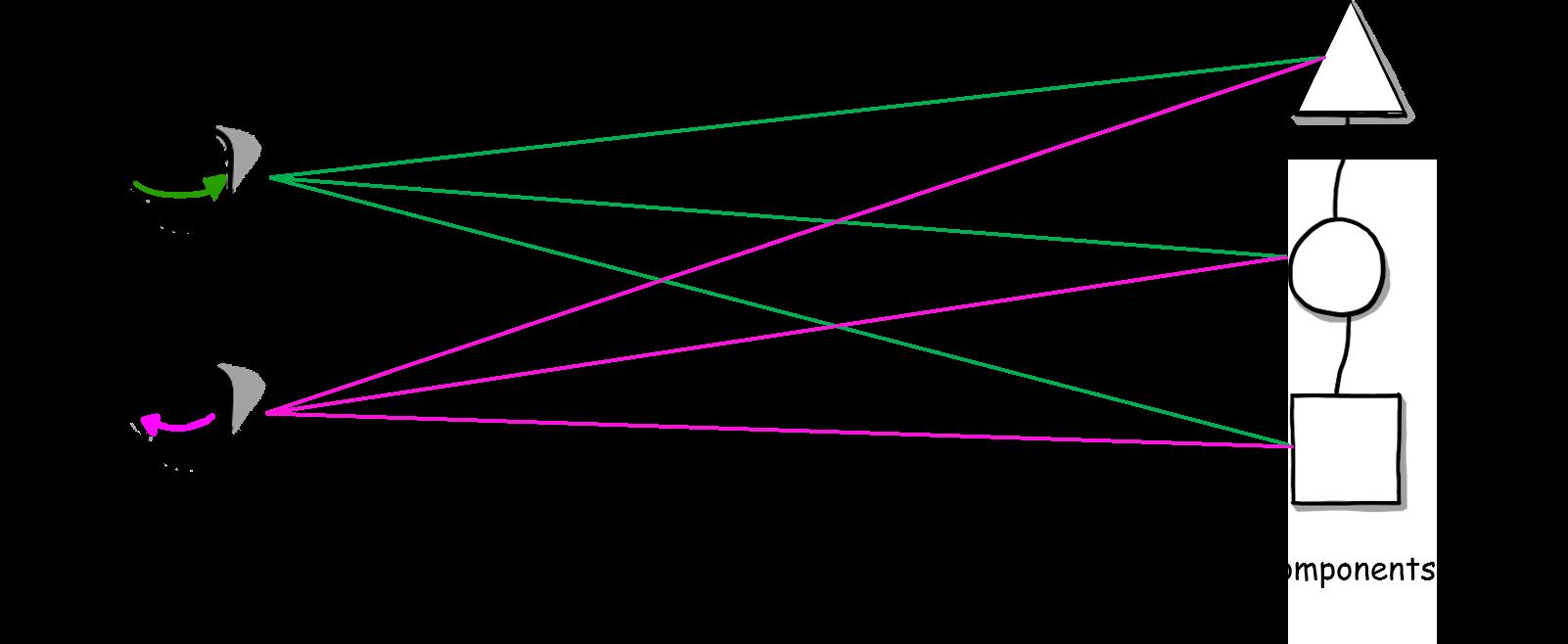 without_modularization