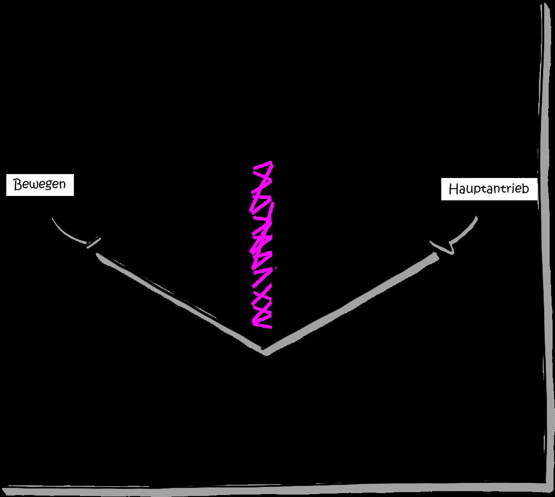 METUS-Modularisierung.png