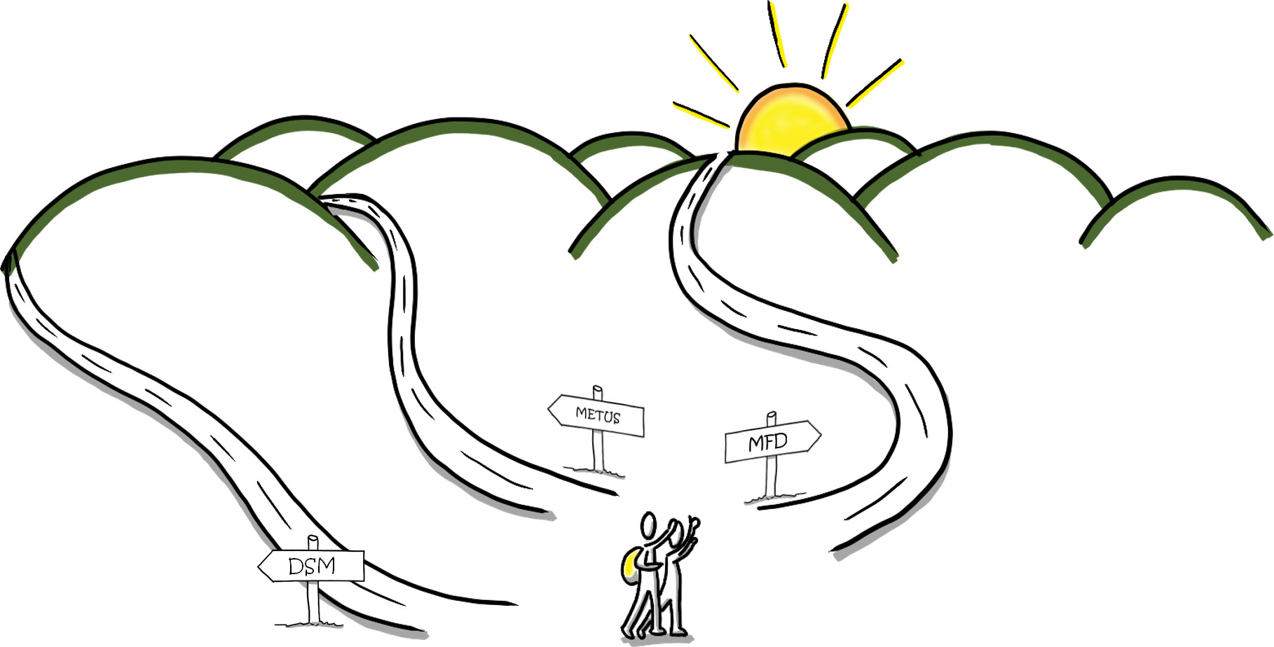 Wege-Methoden-Modularisierung.png